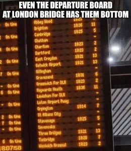 Bridge memes